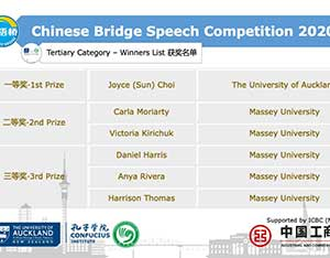 Tertiary category winners in Chinese Bridge Speech Competition 2020