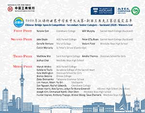 Winners Announced – Chinese Bridge Speech Competition